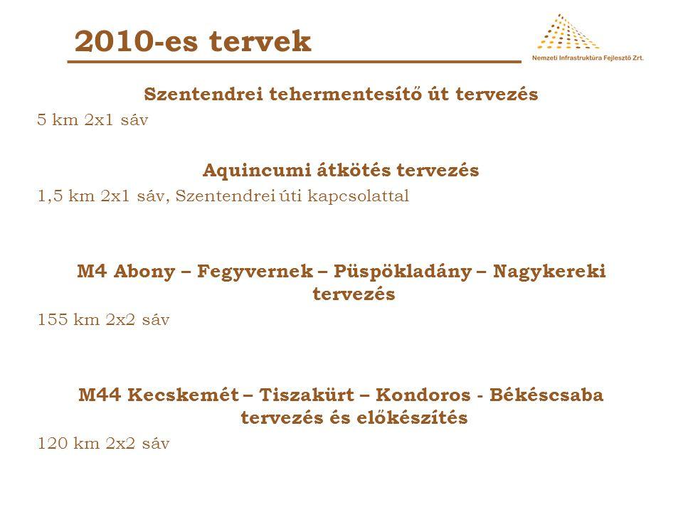 2010-es tervek Szentendrei tehermentesítő út tervezés 5 km 2x1 sáv Aquincumi átkötés tervezés 1,5 km 2x1 sáv, Szentendrei úti kapcsolattal M4 Abony –