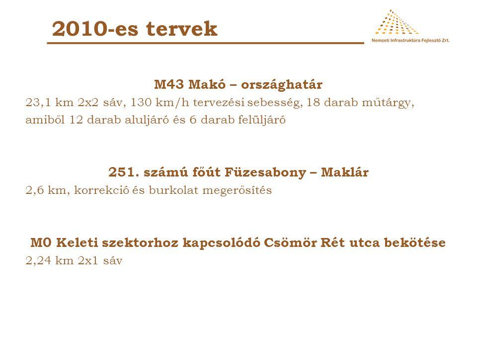 2010-es tervek M43 Makó – országhatár 23,1 km 2x2 sáv, 130 km/h tervezési sebesség, 18 darab műtárgy, amiből 12 darab aluljáró és 6 darab felüljáró 25