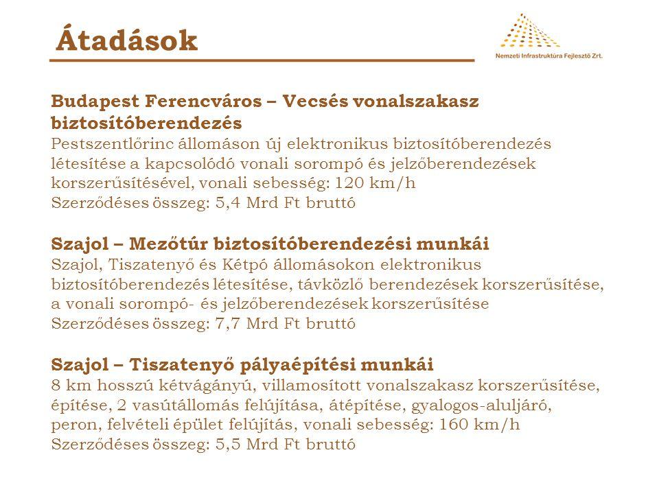 Átadások Budapest Ferencváros – Vecsés vonalszakasz biztosítóberendezés Pestszentlőrinc állomáson új elektronikus biztosítóberendezés létesítése a kap