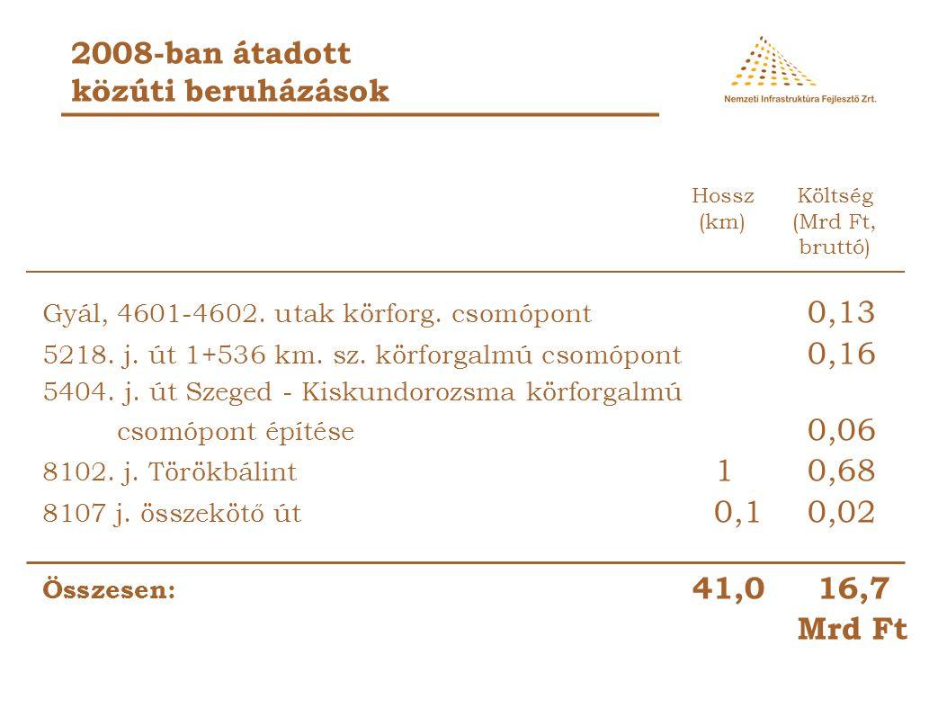 2008-ban átadott közúti beruházások Monor 4.sz. főút - 46102.