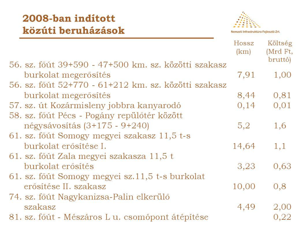 2008-ban indított közúti beruházások 41. sz. főút 53+474 km. sz.-ben lévő vásárosnaményi II. Rákóczi Ferenc Tisza-híd és a csatlakozó ártéri szakaszok
