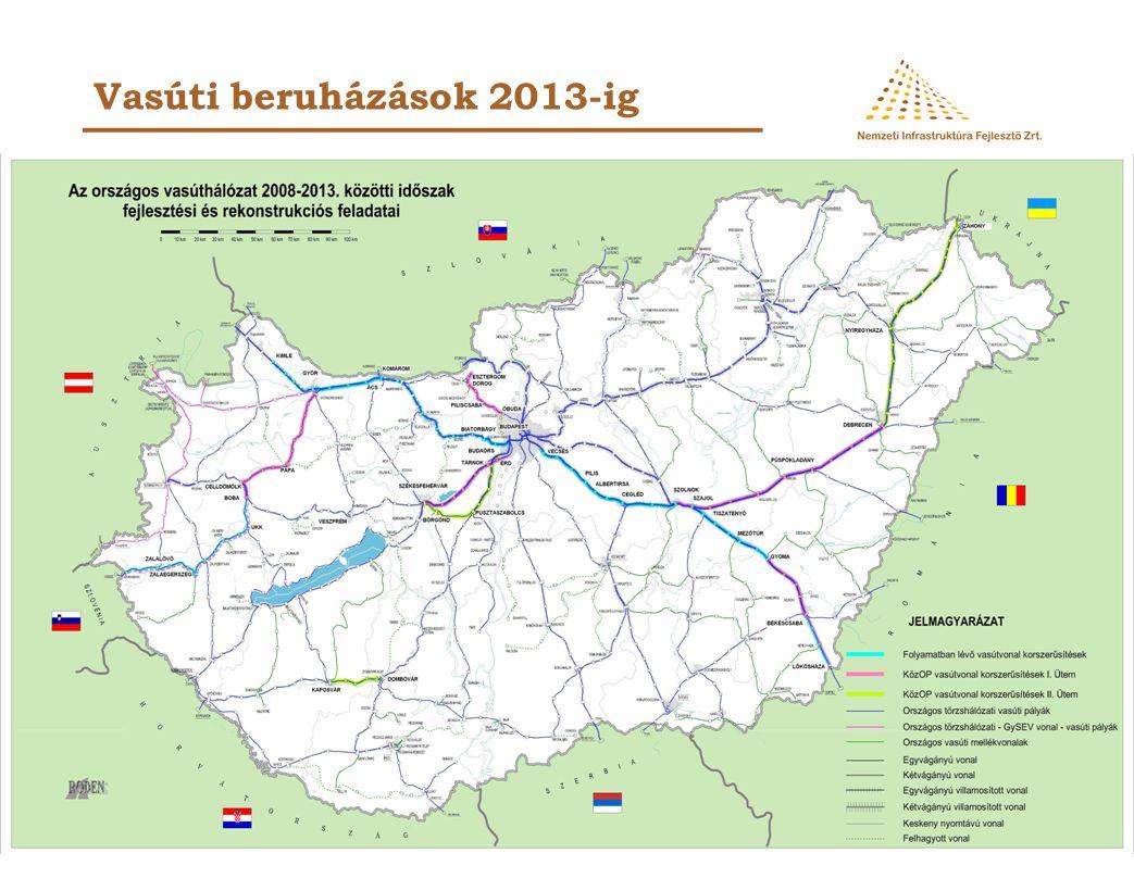 2008-ban indított közúti beruházások 84-7324.sz. utak átépítése körforgalmú csp.0,17 0,11 86.