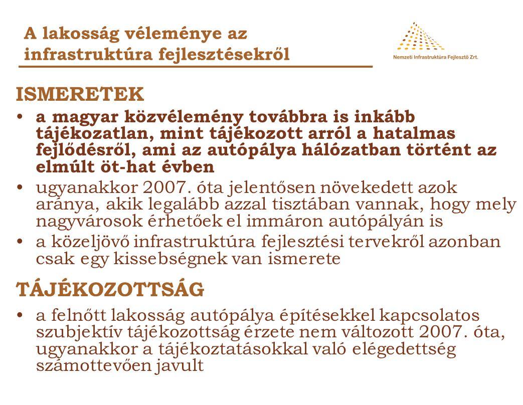 2008-ban indított vasúti beruházások Hossz Költség (km) (Mrd Ft, bruttó) Pilis állomás vágányépítés3 5,4 Ukk - Boba vágányépítés 179,0 Összesen:20 14,4 Mrd.