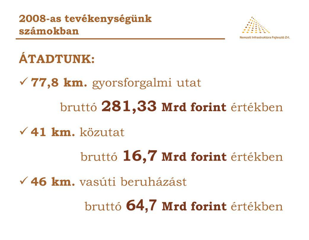 2008-as tevékenységünk számokban Á TADTUNK: 77,8 km.