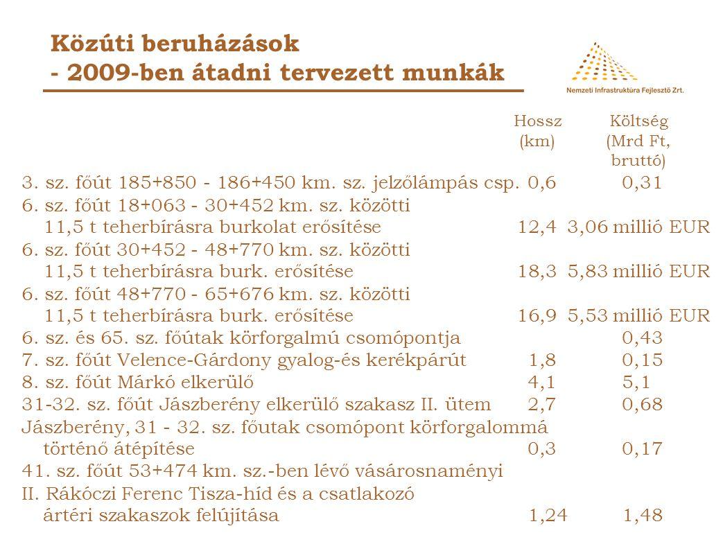 Gyorsforgalmi beruházások - 2009-ben tervezett szerződések 4.
