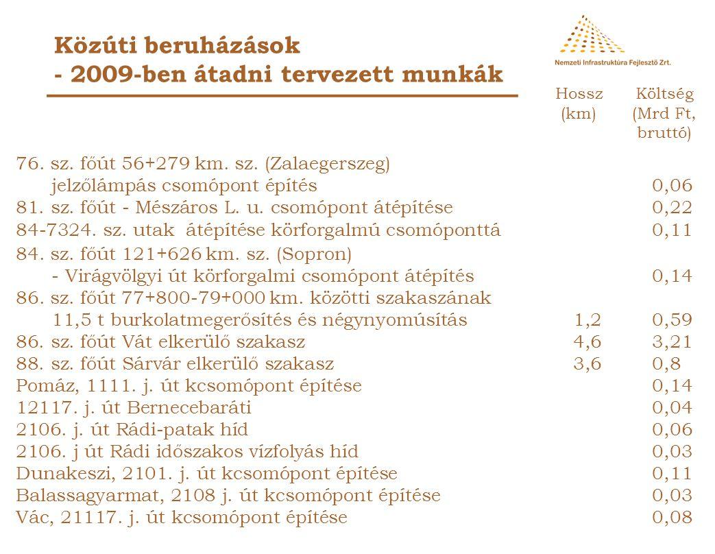 Közúti beruházások - 2009-ben átadni tervezett munkák 43.