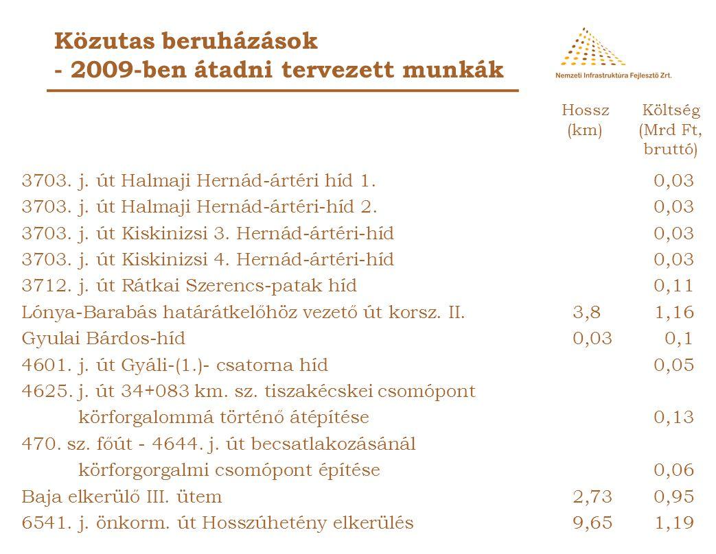 Közúti beruházások - 2009-ben átadni tervezett munkák 76. sz. főút 56+279 km. sz. (Zalaegerszeg) jelzőlámpás csomópont építés0,06 81. sz. főút - Mészá