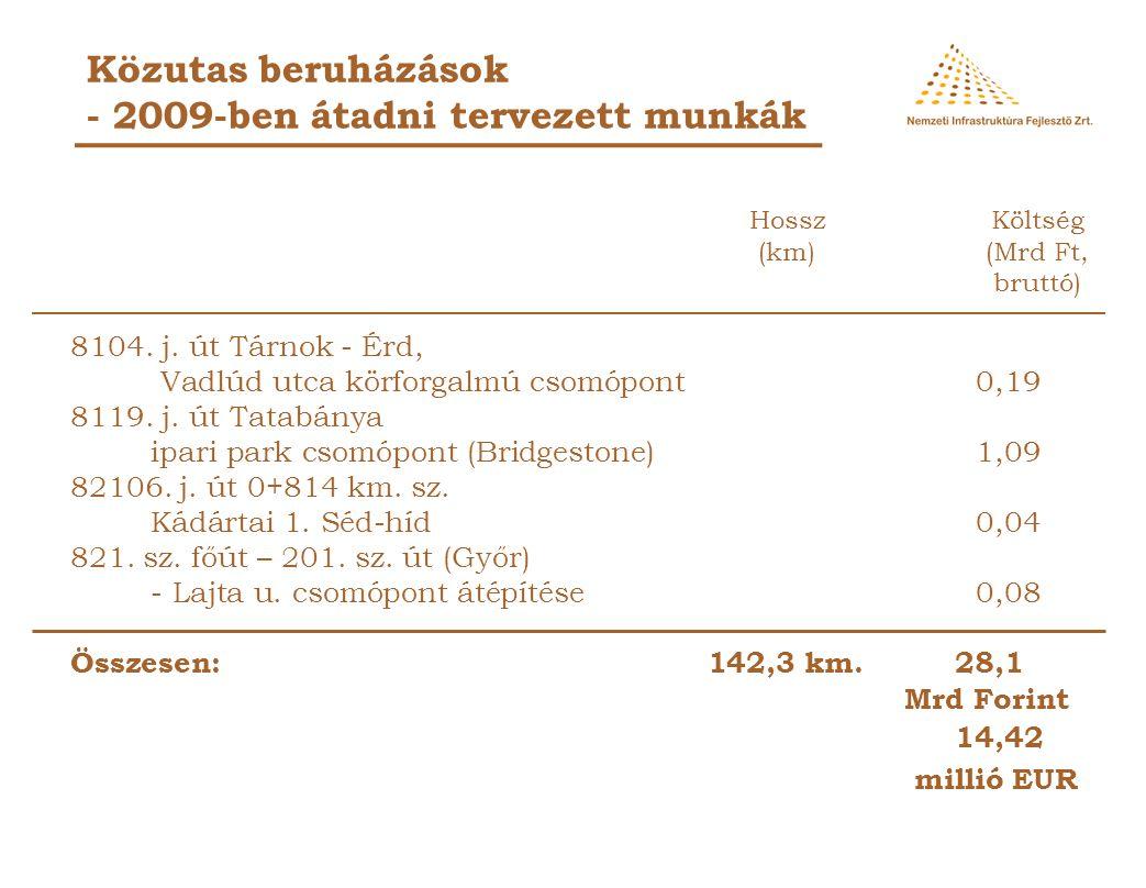 Közutas beruházások - 2009-ben átadni tervezett munkák 3703.