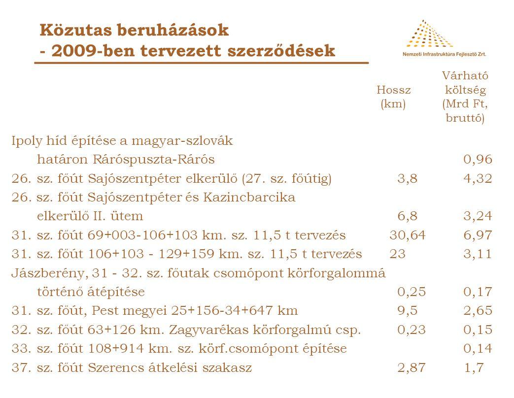 Közutas beruházások - 2009-ben tervezett szerződések 4. sz. főút 103+1889 km. szelvényében körforgalmú csomópont építése0,40,55 5. sz. főút Szeged elk