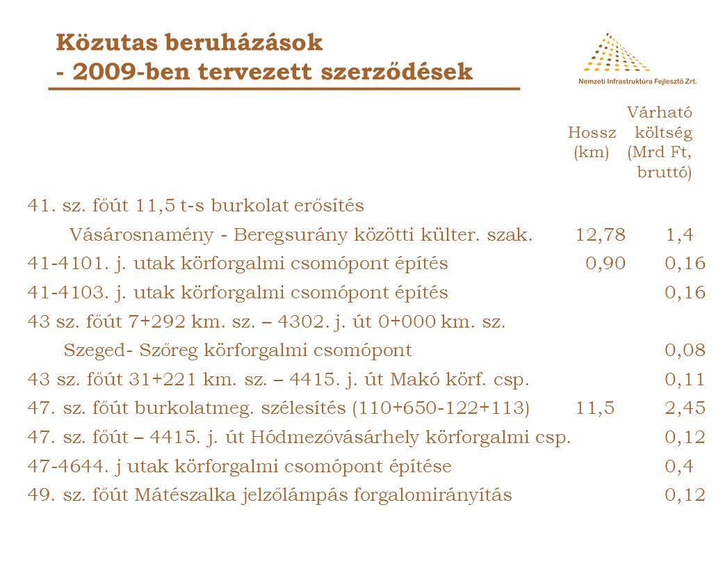 Közutas beruházások - 2009-ben tervezett szerződések Ipoly híd építése a magyar-szlovák határon Ráróspuszta-Rárós0,96 26. sz. főút Sajószentpéter elke