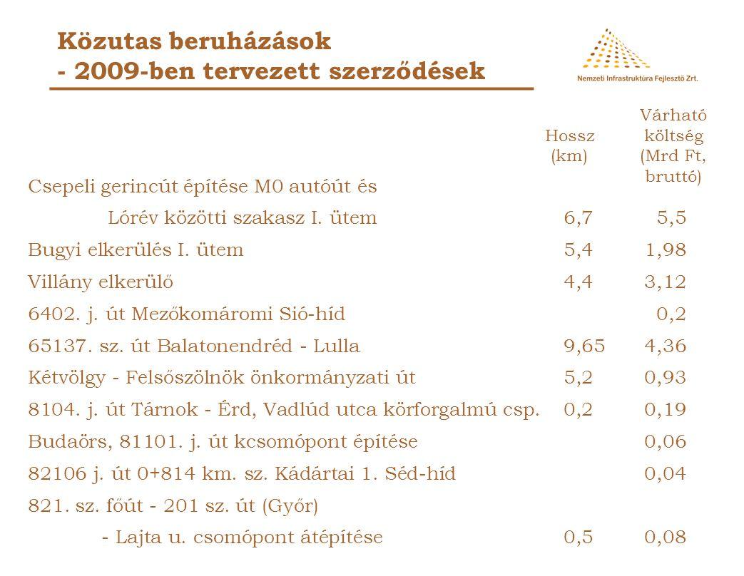 Közutas beruházások - 2009-ben tervezett szerződések Gyöngyös nyugati elkerülés II.