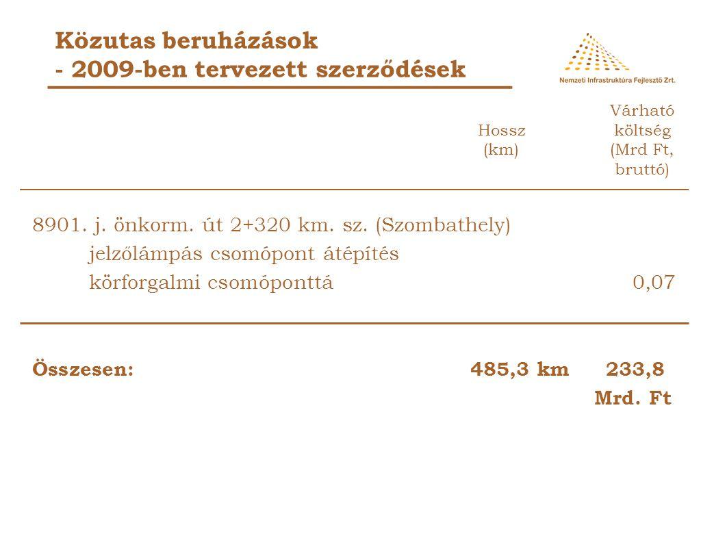 Közutas beruházások - 2009-ben tervezett szerződések Csepeli gerincút építése M0 autóút és Lórév közötti szakasz I. ütem6,75,5 Bugyi elkerülés I. ütem