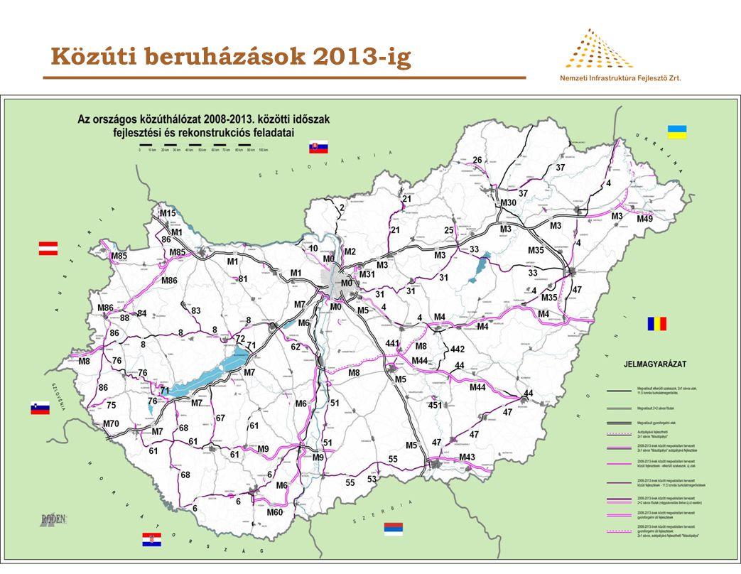 Közúti beruházások 2013-ig