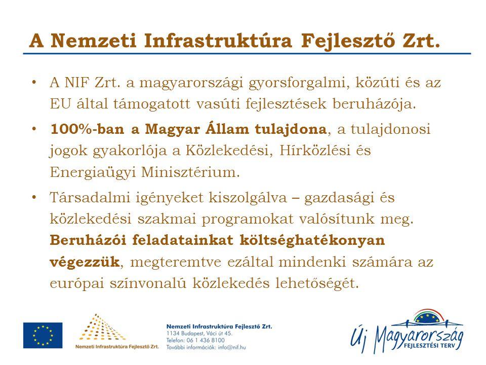 A Nemzeti Infrastruktúra Fejlesztő Zrt. A NIF Zrt. a magyarországi gyorsforgalmi, közúti és az EU által támogatott vasúti fejlesztések beruházója. 100