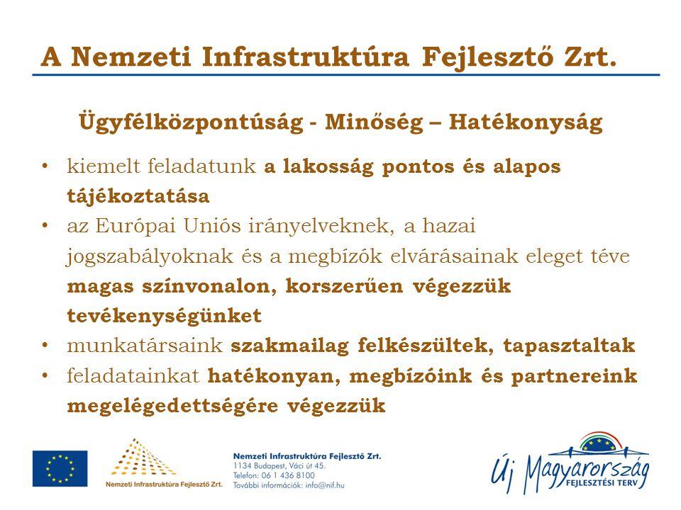 A Nemzeti Infrastruktúra Fejlesztő Zrt. Ügyfélközpontúság - Minőség – Hatékonyság kiemelt feladatunk a lakosság pontos és alapos tájékoztatása az Euró