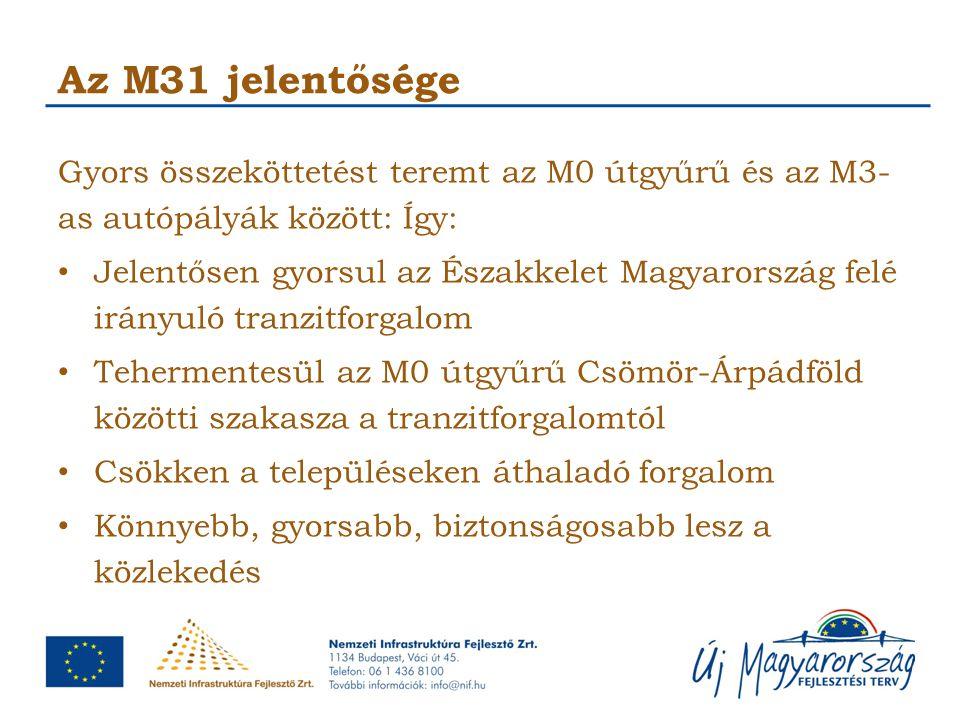 Az M31 jelentősége Gyors összeköttetést teremt az M0 útgyűrű és az M3- as autópályák között: Így: Jelentősen gyorsul az Északkelet Magyarország felé i