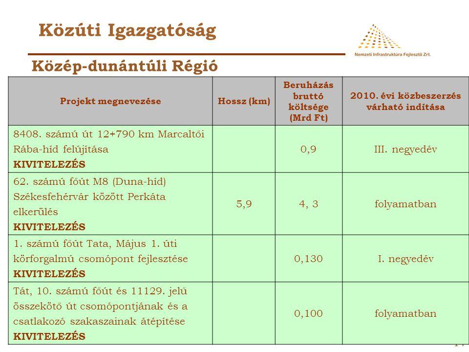 13 Közúti Igazgatóság Projekt megnevezéseHossz (km) Beruházás bruttó költsége (Mrd Ft) 2010. évi közbeszerzés várható indítása 86. számú főút 11,5 ton