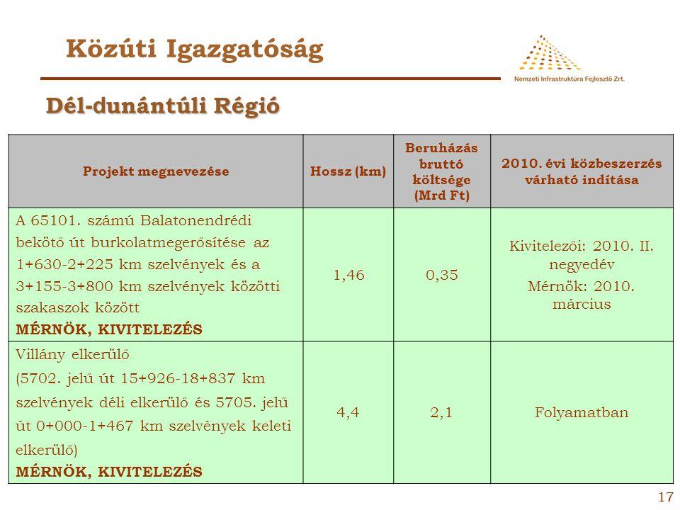 16 Közúti Igazgatóság Projekt megnevezéseHossz (km) Beruházás bruttó költsége (Mrd Ft) 2010. évi közbeszerzés várható indítása A 6. számú főút burkola
