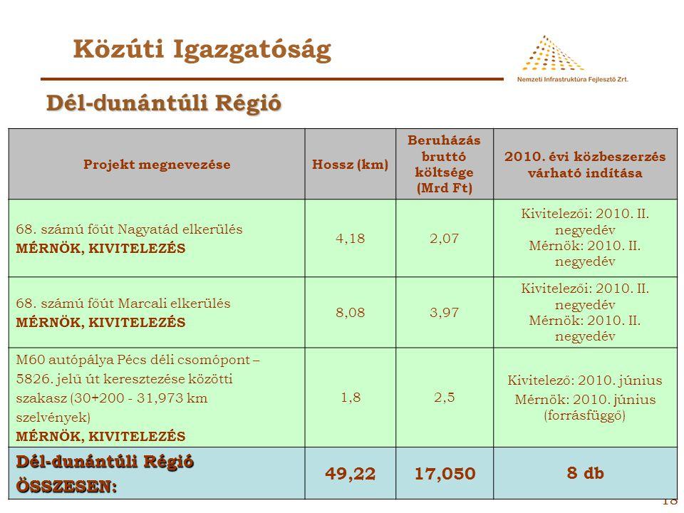 17 Közúti Igazgatóság Projekt megnevezéseHossz (km) Beruházás bruttó költsége (Mrd Ft) 2010. évi közbeszerzés várható indítása A 65101. számú Balatone