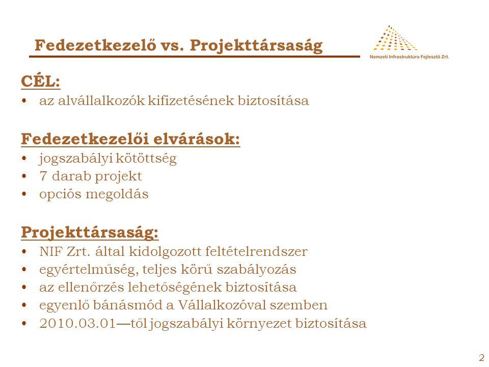 22 Közúti Igazgatóság Projekt megnevezése Hossz (km) Beruházás bruttó költsége (Mrd Ft) 2010.