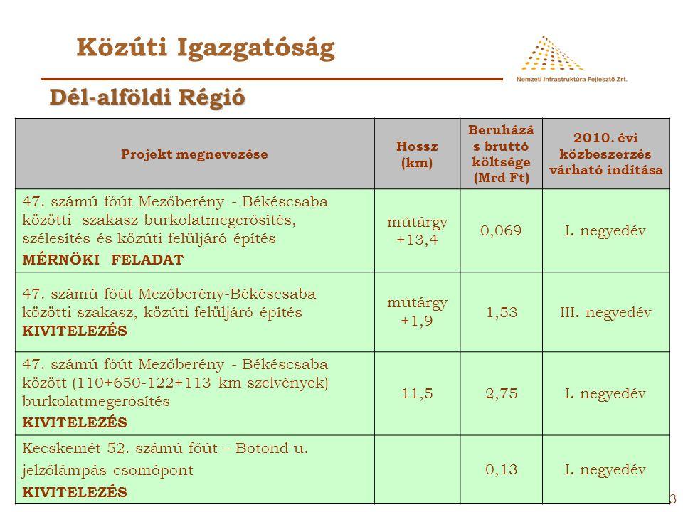 22 Közúti Igazgatóság Projekt megnevezése Hossz (km) Beruházás bruttó költsége (Mrd Ft) 2010. évi közbeszerzés várható indítása 26. számú főút Sajósze