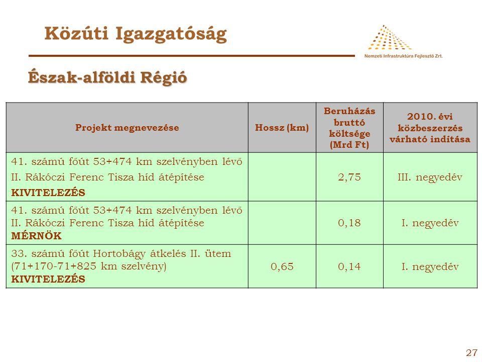 26 Közúti Igazgatóság Projekt megnevezése Hossz (km) Beruházás bruttó költsége (Mrd Ft) 2010. évi közbeszerzés várható indítása 47. számú főút – 4415.