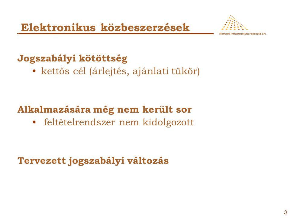 23 Közúti Igazgatóság Projekt megnevezése Hossz (km) Beruházá s bruttó költsége (Mrd Ft) 2010.