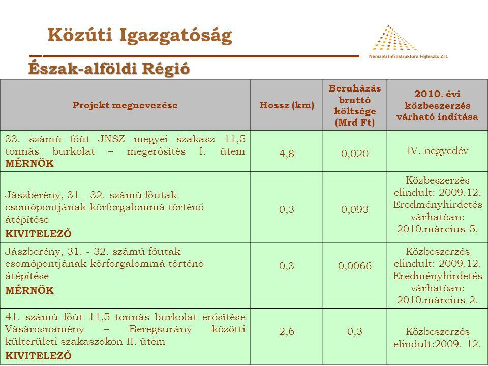 30 Közúti Igazgatóság Projekt megnevezése Hossz (km) Beruházás bruttó költsége (Mrd Ft) 2010. évi közbeszerzés várható indítása 33. számú főút debrece