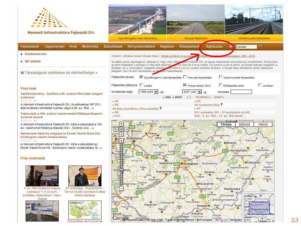 32 Közúti Igazgatóság Projekt megnevezéseHossz (km) Beruházás bruttó költsége (Mrd Ft) 2010. évi közbeszerzés várható indítása Záhony térség belső köz