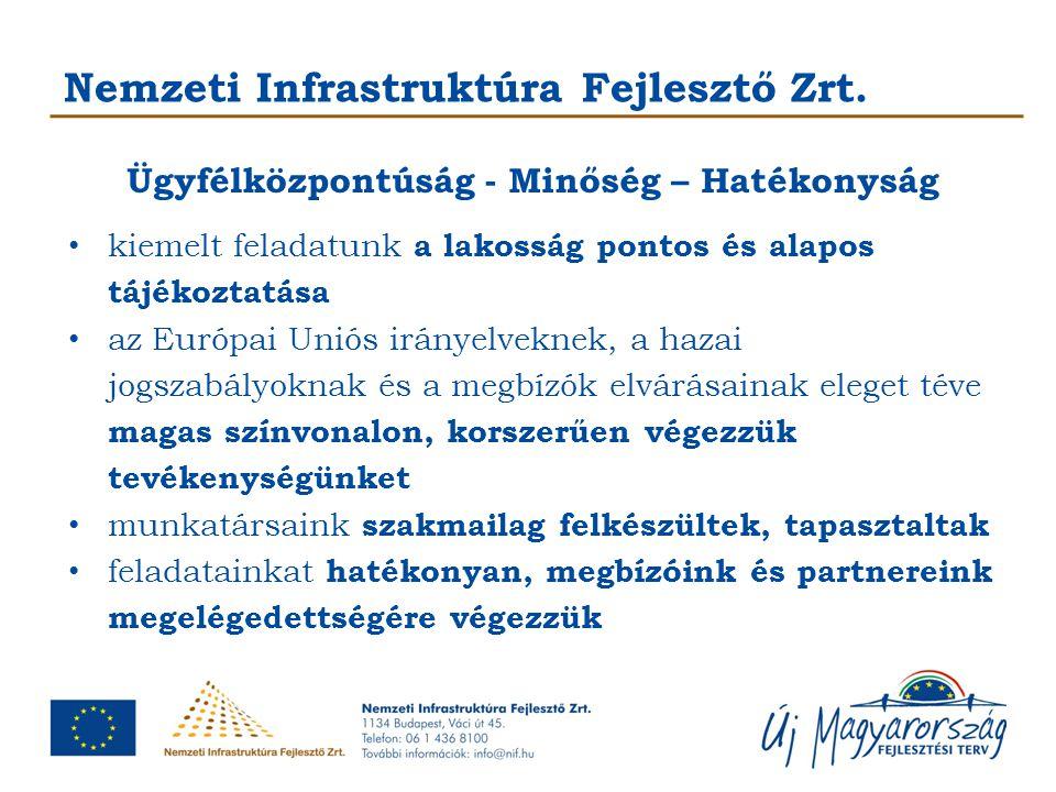 Nemzeti Infrastruktúra Fejlesztő Zrt. Ügyfélközpontúság - Minőség – Hatékonyság kiemelt feladatunk a lakosság pontos és alapos tájékoztatása az Európa