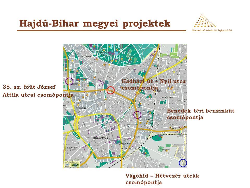 Hajdú-Bihar megyei projektek Vágóhíd – Hétvezér utcák csomópontja Benedek téri benzinkút csomópontja 35. sz. főút József Attila utcai csomópontja Hadh