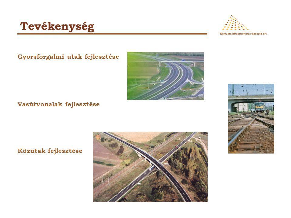Tevékenység Gyorsforgalmi utak fejlesztése Vasútvonalak fejlesztése Közutak fejlesztése