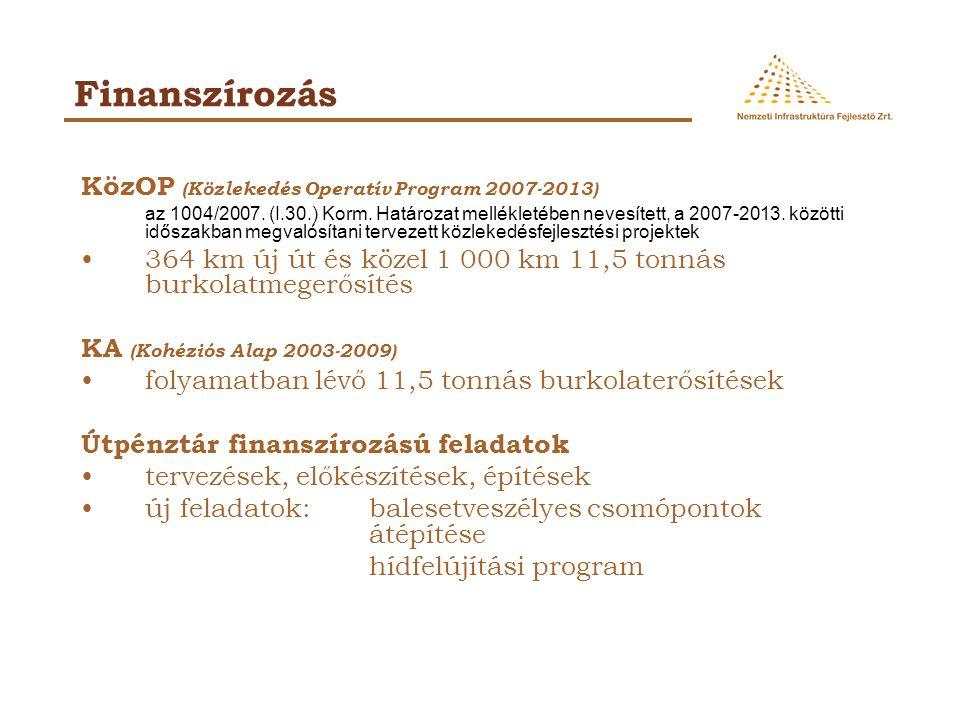 Finanszírozás KözOP (Közlekedés Operatív Program 2007-2013) az 1004/2007. (I.30.) Korm. Határozat mellékletében nevesített, a 2007-2013. közötti idősz