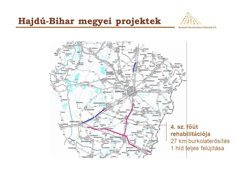 Hajdú-Bihar megyei projektek 4. sz. főút rehabilitációja 27 km burkolaterősítés 1 híd teljes felújítása