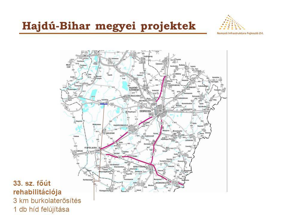 Hajdú-Bihar megyei projektek 33. sz. főút rehabilitációja 3 km burkolaterősítés 1 db híd felújítása