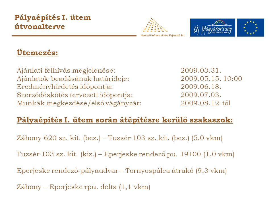 Pályaépítés I.ütem útvonalterve Ütemezés: Ajánlati felhívás megjelenése:2009.03.31.