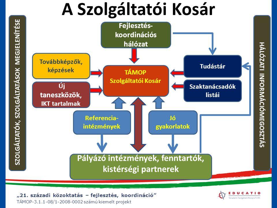 """""""21. századi közoktatás – fejlesztés, koordináció"""" TÁMOP-3.1.1-08/1-2008-0002 számú kiemelt projekt A Szolgáltatói Kosár Referencia- intézmények Fejle"""