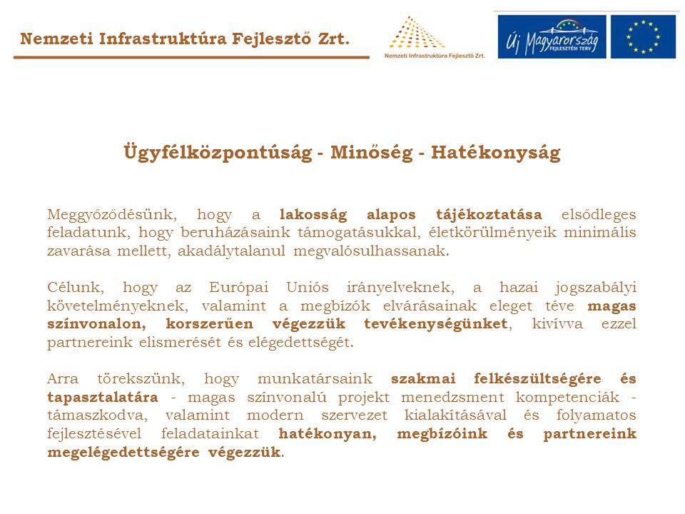 Nemzeti Infrastruktúra Fejlesztő Zrt. Ügyfélközpontúság - Minőség - Hatékonyság Meggyőződésünk, hogy a lakosság alapos tájékoztatása elsődleges felada