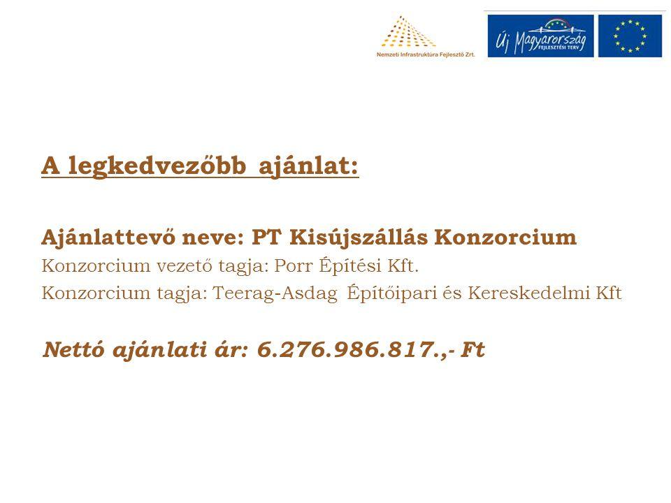 A legkedvezőbb ajánlat: Ajánlattevő neve: PT Kisújszállás Konzorcium Konzorcium vezető tagja: Porr Építési Kft.