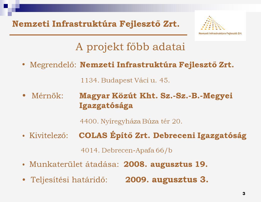 3 Nemzeti Infrastruktúra Fejlesztő Zrt.