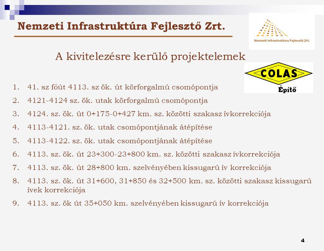 4 Nemzeti Infrastruktúra Fejlesztő Zrt.A kivitelezésre kerülő projektelemek 1.41.