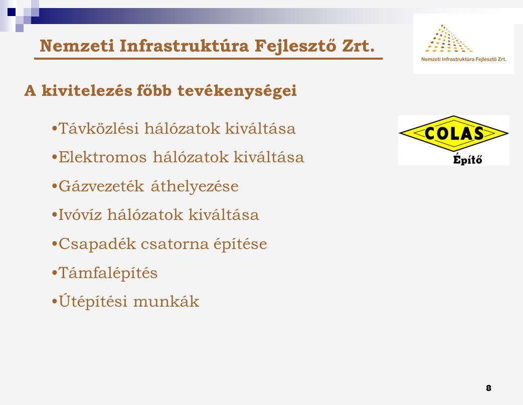 7 Nemzeti Infrastruktúra Fejlesztő Zrt. A végleges forgalmi rend