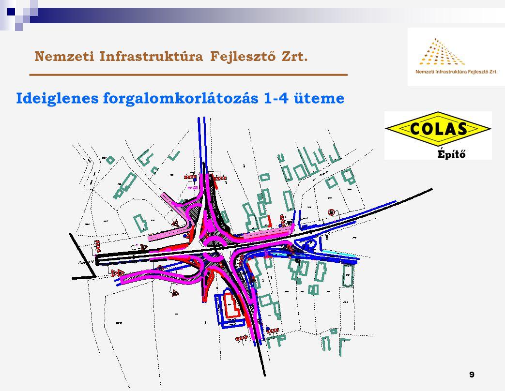 9 Ideiglenes forgalomkorlátozás 1-4 üteme Nemzeti Infrastruktúra Fejlesztő Zrt.