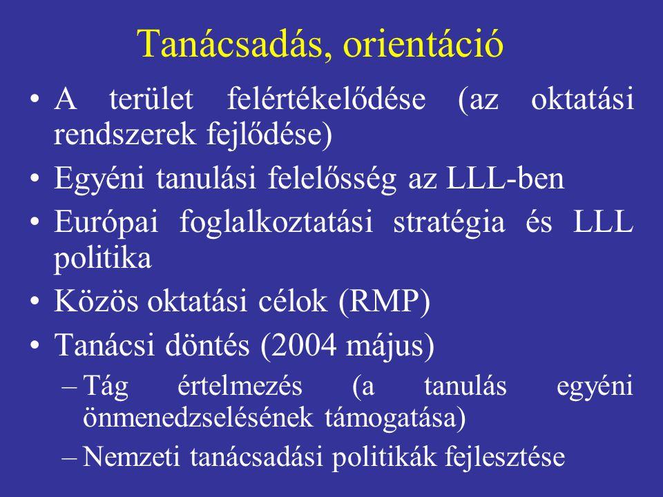 Tanácsadás, orientáció A terület felértékelődése (az oktatási rendszerek fejlődése) Egyéni tanulási felelősség az LLL-ben Európai foglalkoztatási stratégia és LLL politika Közös oktatási célok (RMP) Tanácsi döntés (2004 május) –Tág értelmezés (a tanulás egyéni önmenedzselésének támogatása) –Nemzeti tanácsadási politikák fejlesztése