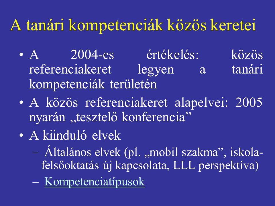 A tanári kompetenciák közös keretei A 2004-es értékelés: közös referenciakeret legyen a tanári kompetenciák területén A közös referenciakeret alapelve