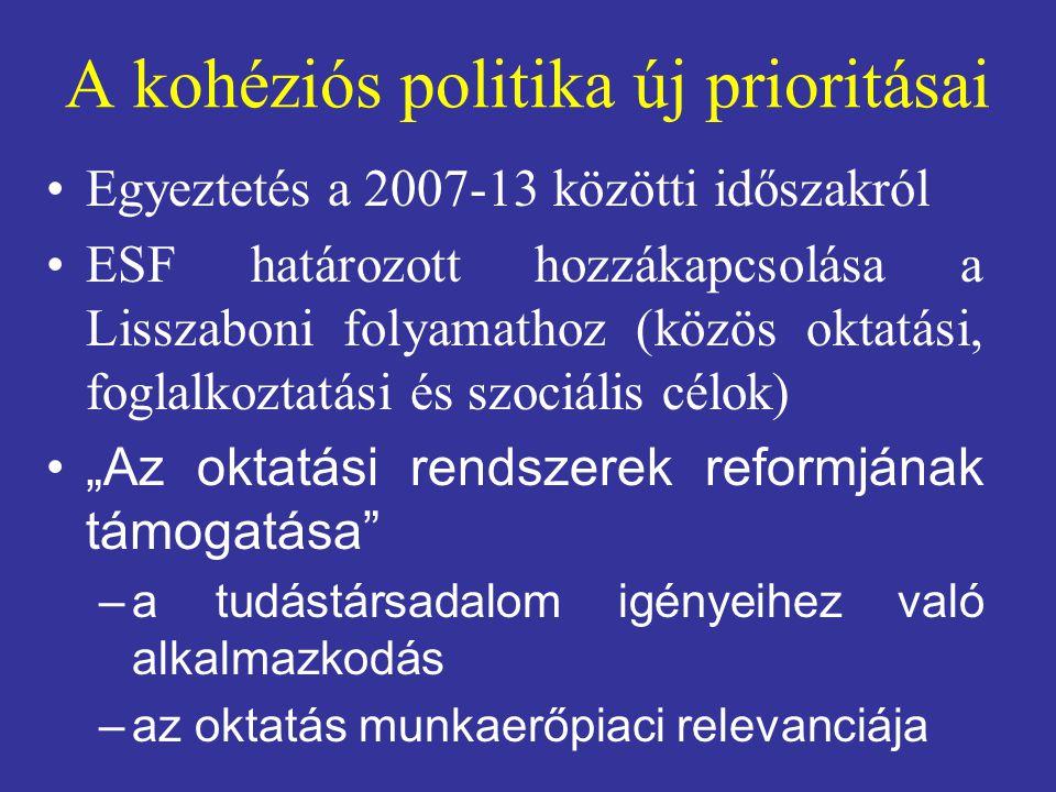 """A kohéziós politika új prioritásai Egyeztetés a 2007-13 közötti időszakról ESF határozott hozzákapcsolása a Lisszaboni folyamathoz (közös oktatási, foglalkoztatási és szociális célok) """"Az oktatási rendszerek reformjának támogatása –a tudástársadalom igényeihez való alkalmazkodás –az oktatás munkaerőpiaci relevanciája"""