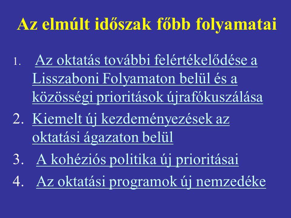 Az elmúlt időszak főbb folyamatai 1. Az oktatás további felértékelődése a Lisszaboni Folyamaton belül és a közösségi prioritások újrafókuszálása Az ok