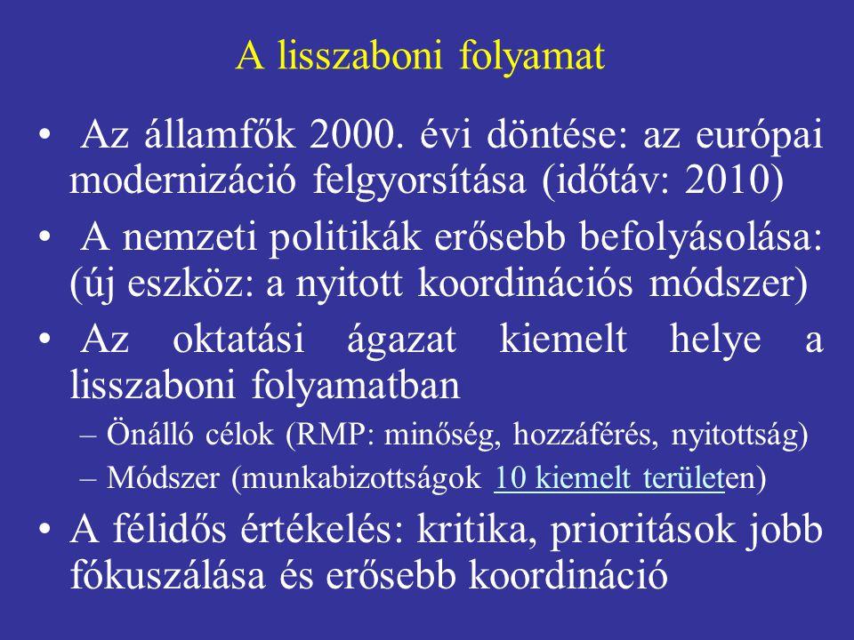 """Az """"Objectives 2010 folyamat kiemelt témái 1.Tanárok képzése és tanári kompetenciák 2.Kulcskompetenciák 3.Idegen nyelvek tanulása 4.Matematika, természettudomány, technológia 5.Hatékony forrásgazdálkodás 6.Mobilitás és európai együttműködés 7.Nyitott tanulási környezet, a tanulás vonzóvá tétele 8.Állampolgári nevelés és társadalmi kohézió 9.Tanácsadás és orientáció"""