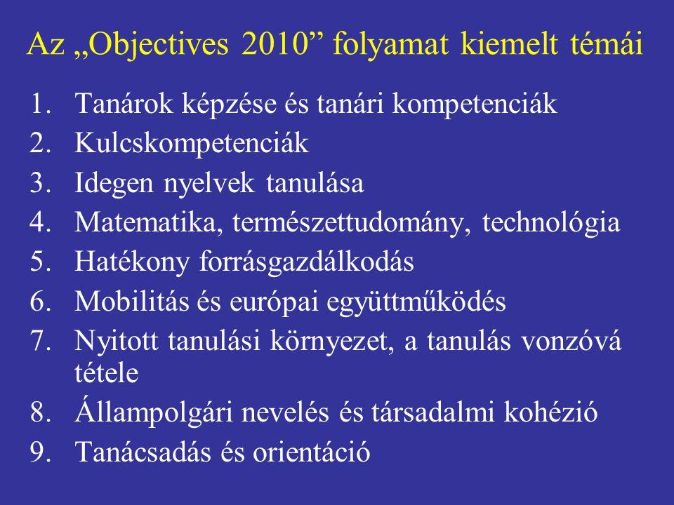 """Az """"Objectives 2010"""" folyamat kiemelt témái 1.Tanárok képzése és tanári kompetenciák 2.Kulcskompetenciák 3.Idegen nyelvek tanulása 4.Matematika, termé"""