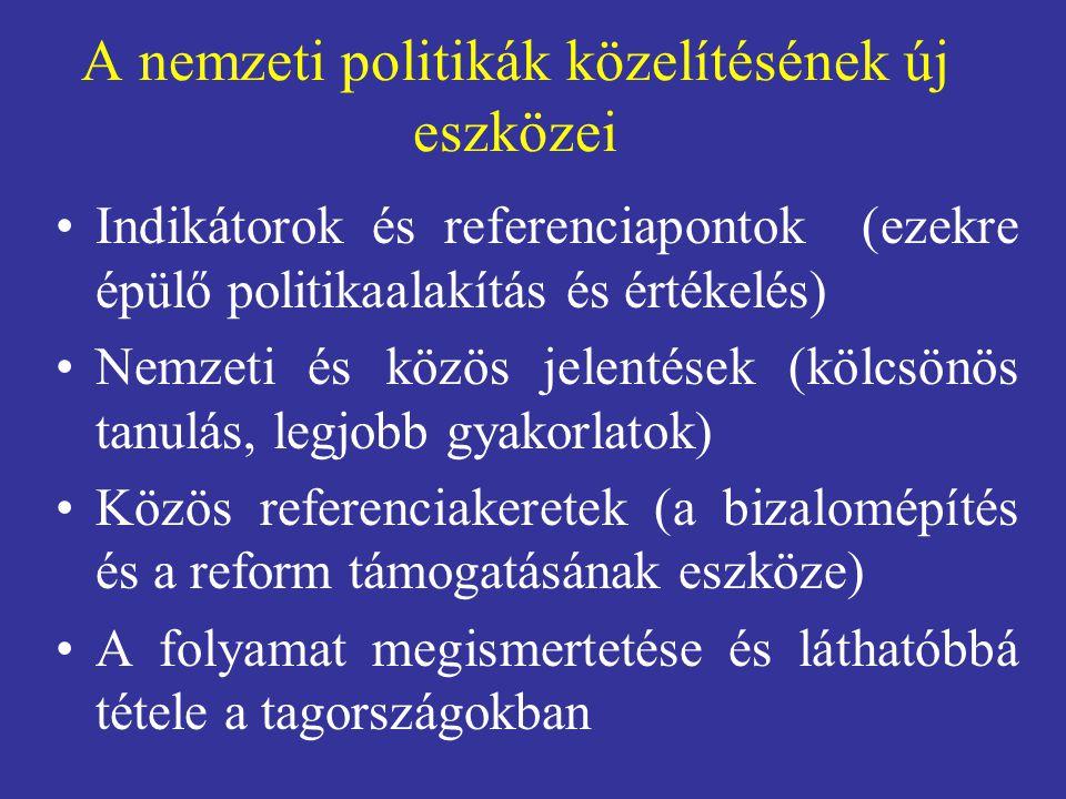 A nemzeti politikák közelítésének új eszközei Indikátorok és referenciapontok (ezekre épülő politikaalakítás és értékelés) Nemzeti és közös jelentések (kölcsönös tanulás, legjobb gyakorlatok) Közös referenciakeretek (a bizalomépítés és a reform támogatásának eszköze) A folyamat megismertetése és láthatóbbá tétele a tagországokban